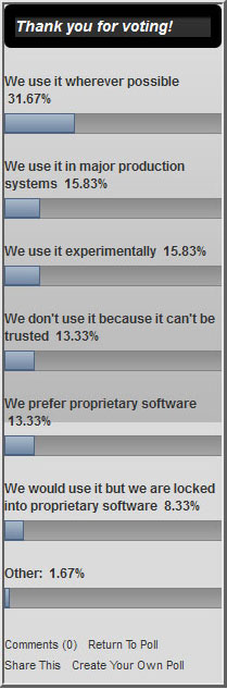 OpenSource Poll Results